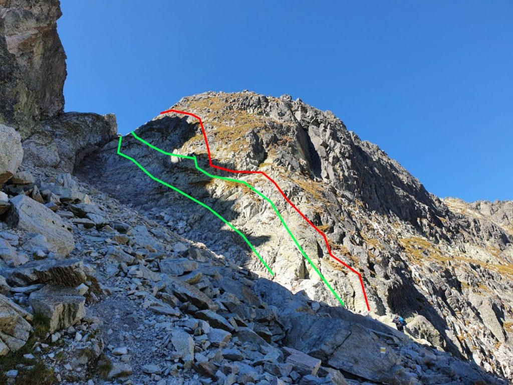 Zostupová a výstupová trasa reťazami (zelené) a ferrata (červená)